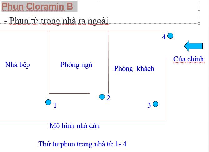 phun clo